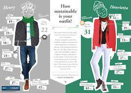 what-is-sustainable-fashion-what-does-it-look-like